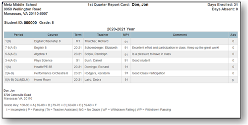 Example Report Card